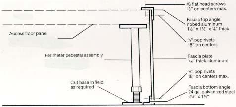 Raised Access Floors Fascia Access Floor Panels